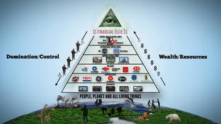 136816754843113224306_FollowTheMoney-Bank-Pyramid.jpg